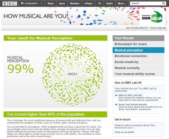 My musical perception score